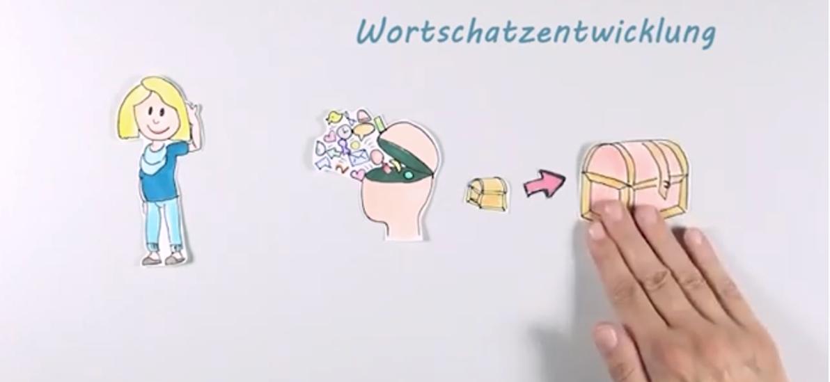 Ausschnitt aus dem Video 'Lisa Logopädin erklärt Sprachentwicklung und ihre Störungen'.